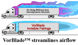 VorBlade Invisible Fairings